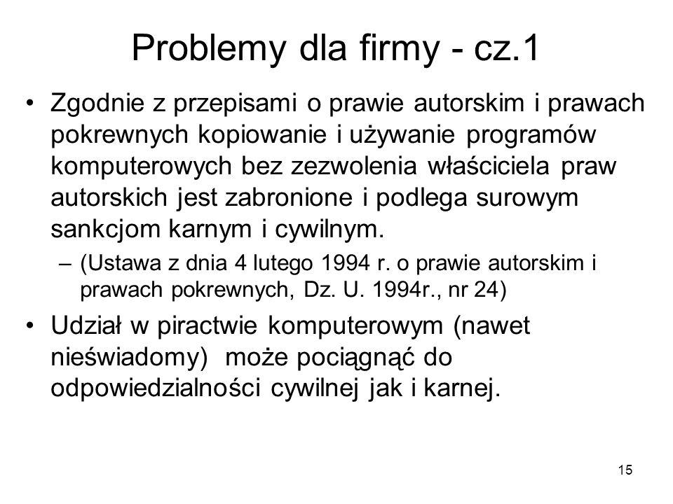 Problemy dla firmy - cz.1