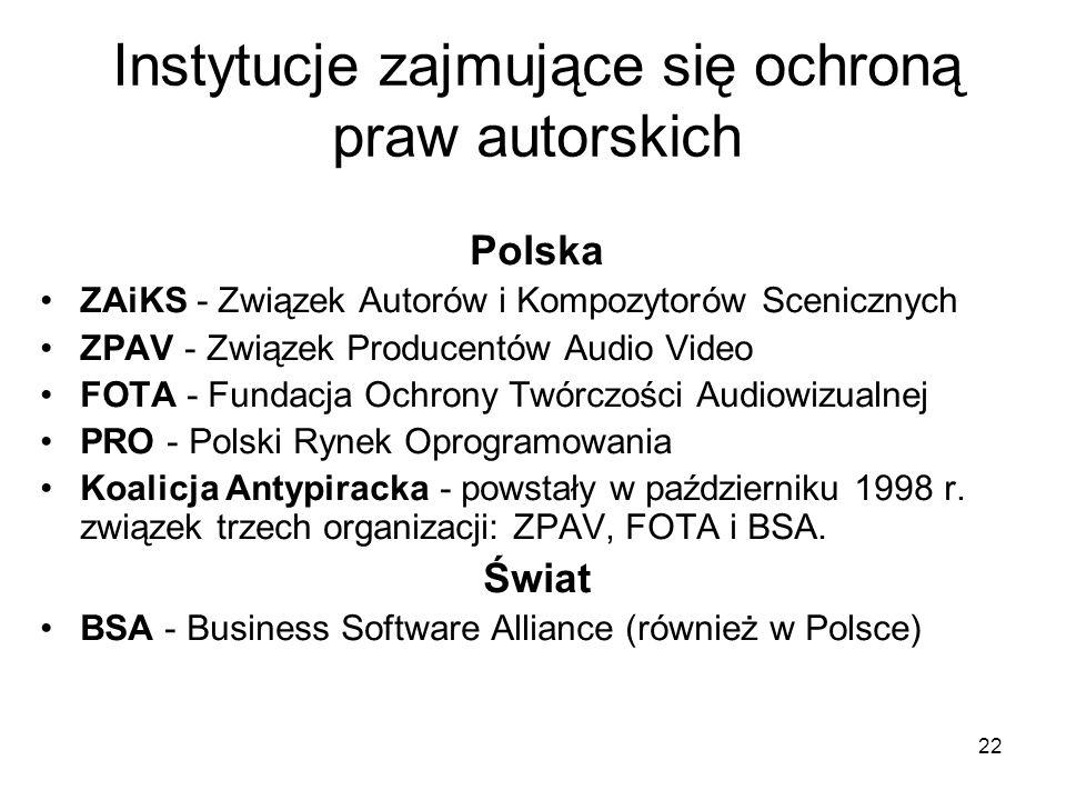 Instytucje zajmujące się ochroną praw autorskich