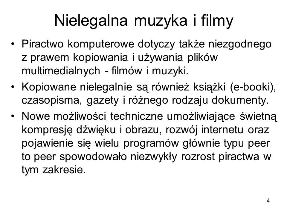 Nielegalna muzyka i filmy