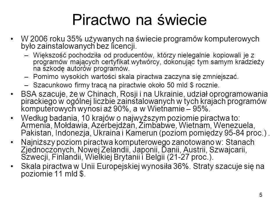 Piractwo na świecie W 2006 roku 35% używanych na świecie programów komputerowych było zainstalowanych bez licencji.