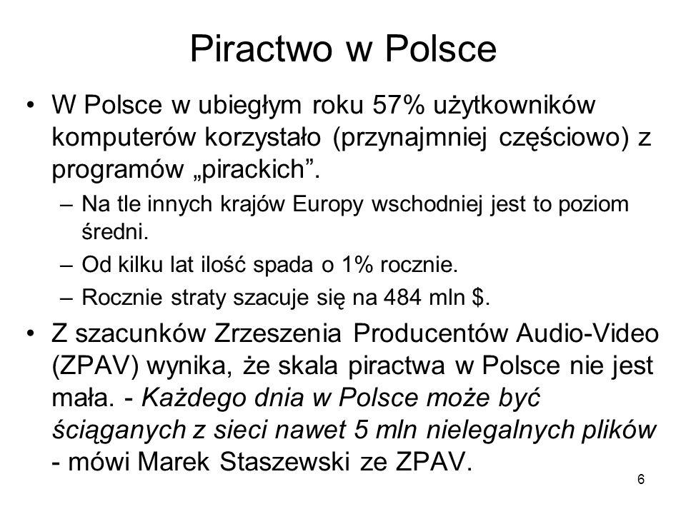 """Piractwo w Polsce W Polsce w ubiegłym roku 57% użytkowników komputerów korzystało (przynajmniej częściowo) z programów """"pirackich ."""