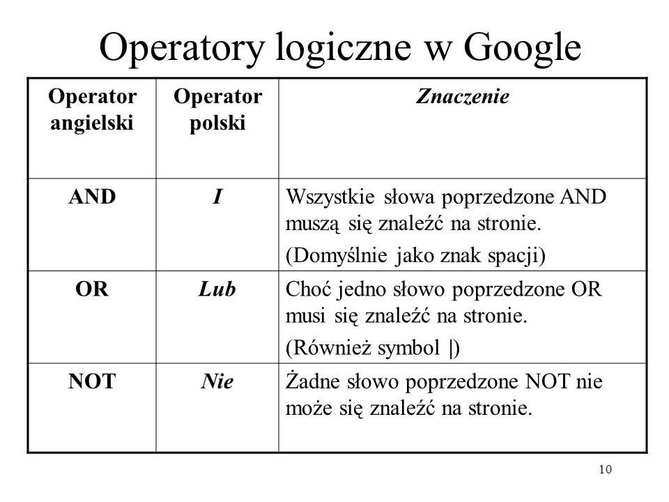 Operatory logiczne w Google