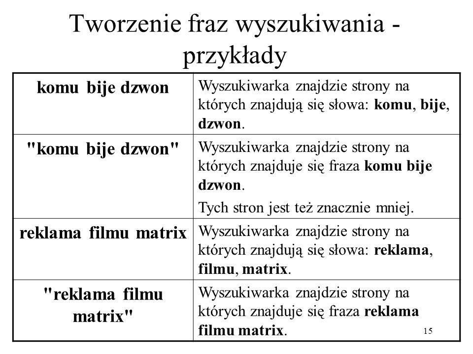 Tworzenie fraz wyszukiwania - przykłady