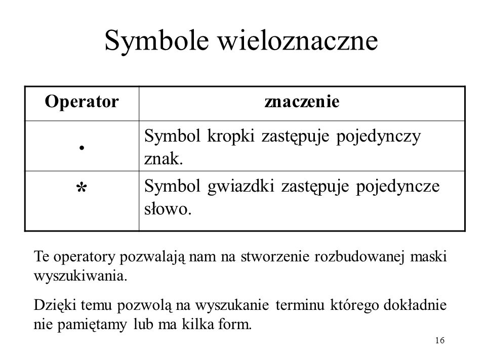 Symbole wieloznaczne . * Operator znaczenie