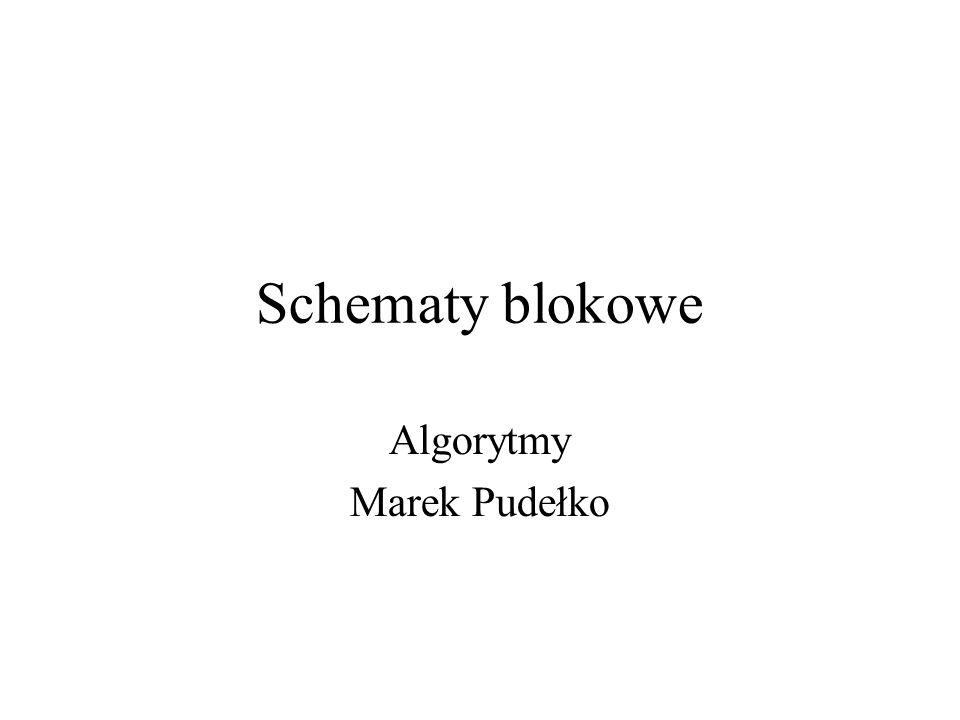Algorytmy Marek Pudełko