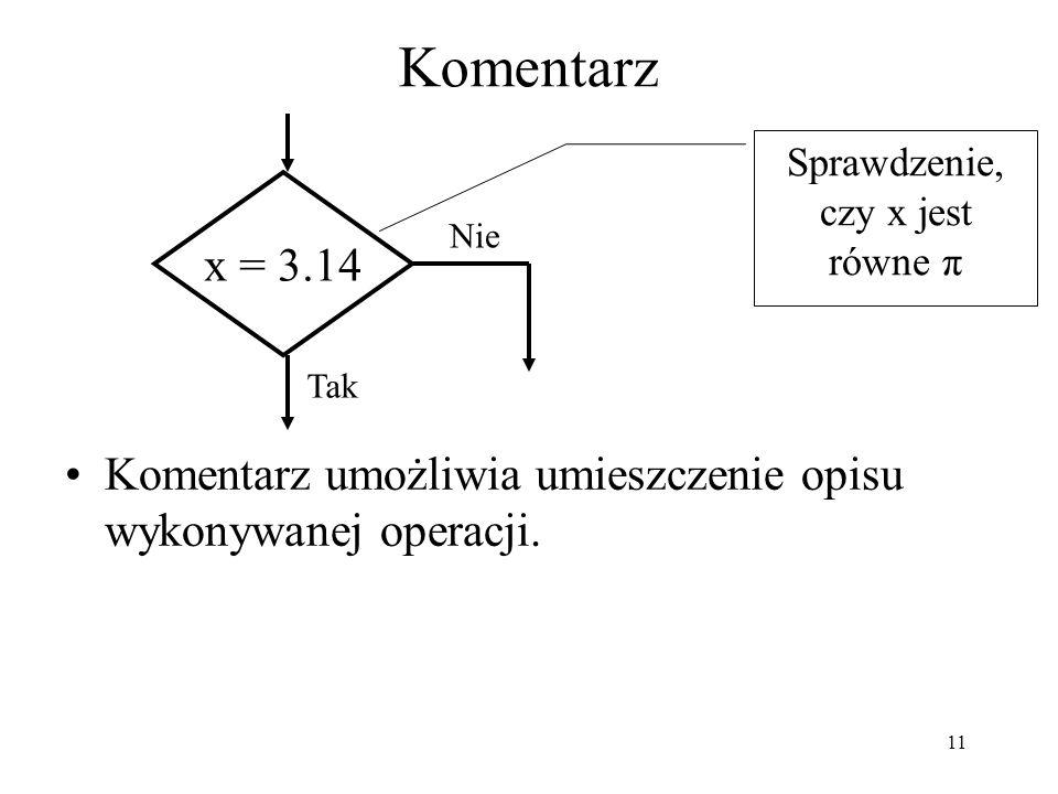 Sprawdzenie, czy x jest równe π