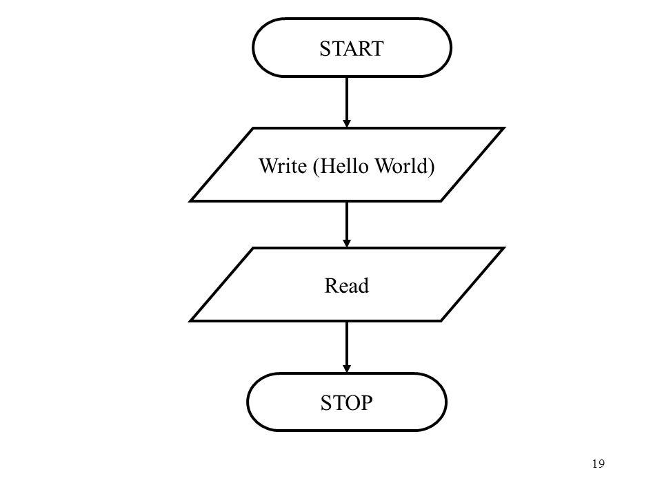 START Write (Hello World) Read STOP