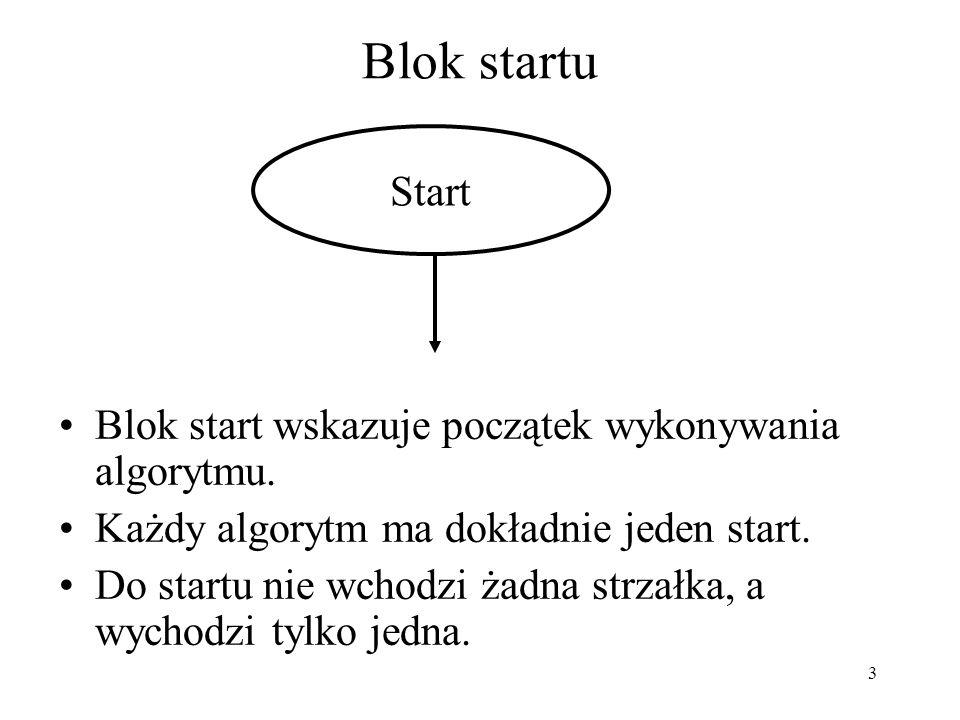 Blok startu Start Blok start wskazuje początek wykonywania algorytmu.