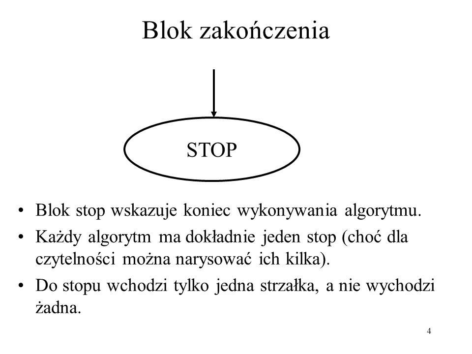 Blok zakończenia STOP Blok stop wskazuje koniec wykonywania algorytmu.