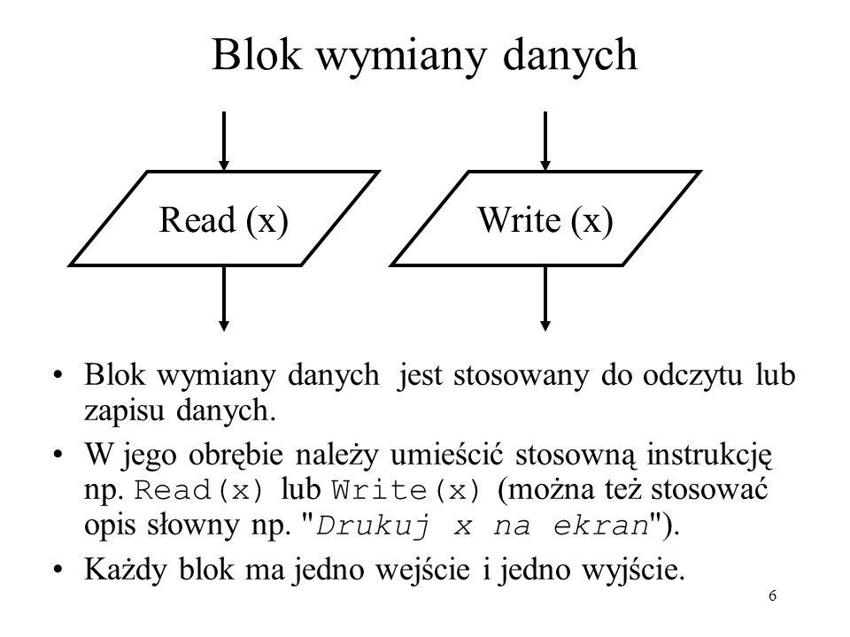 Blok wymiany danych Read (x) Write (x)