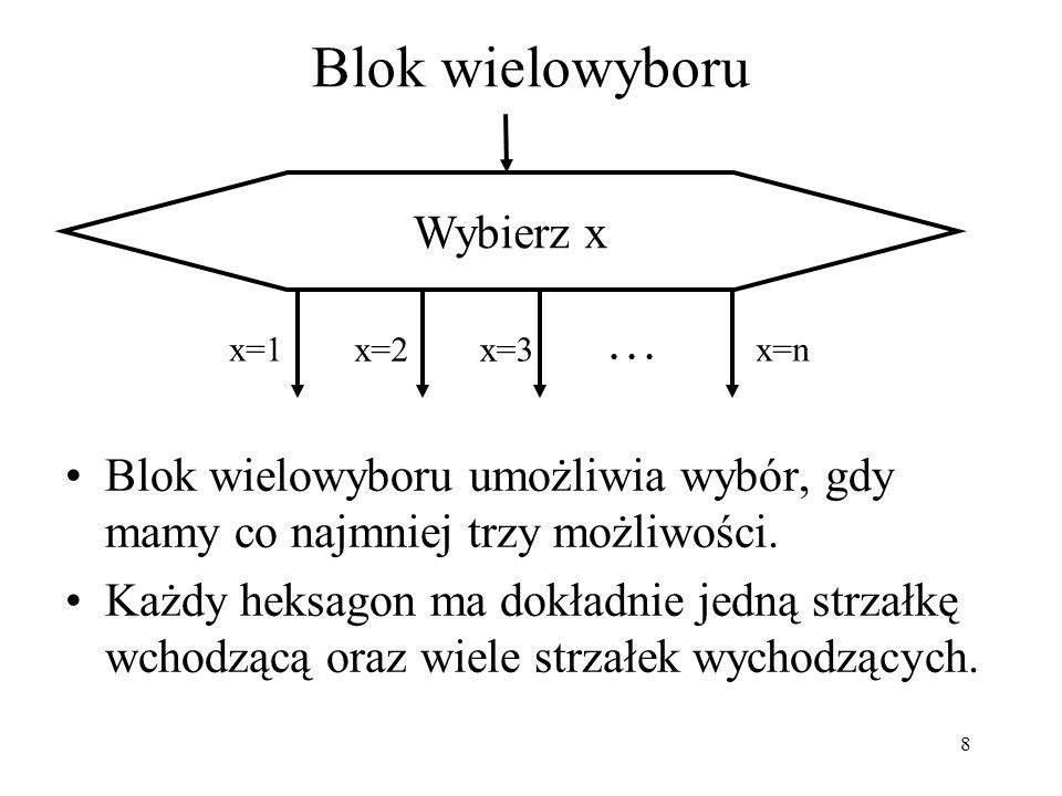 Blok wielowyboru … Wybierz x