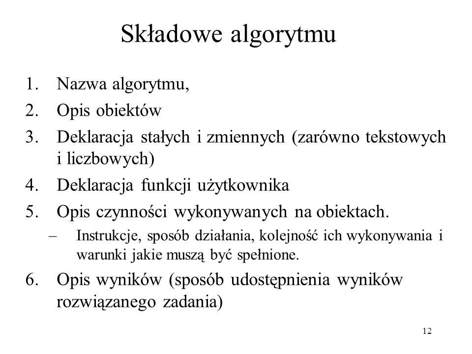 Składowe algorytmu Nazwa algorytmu, Opis obiektów