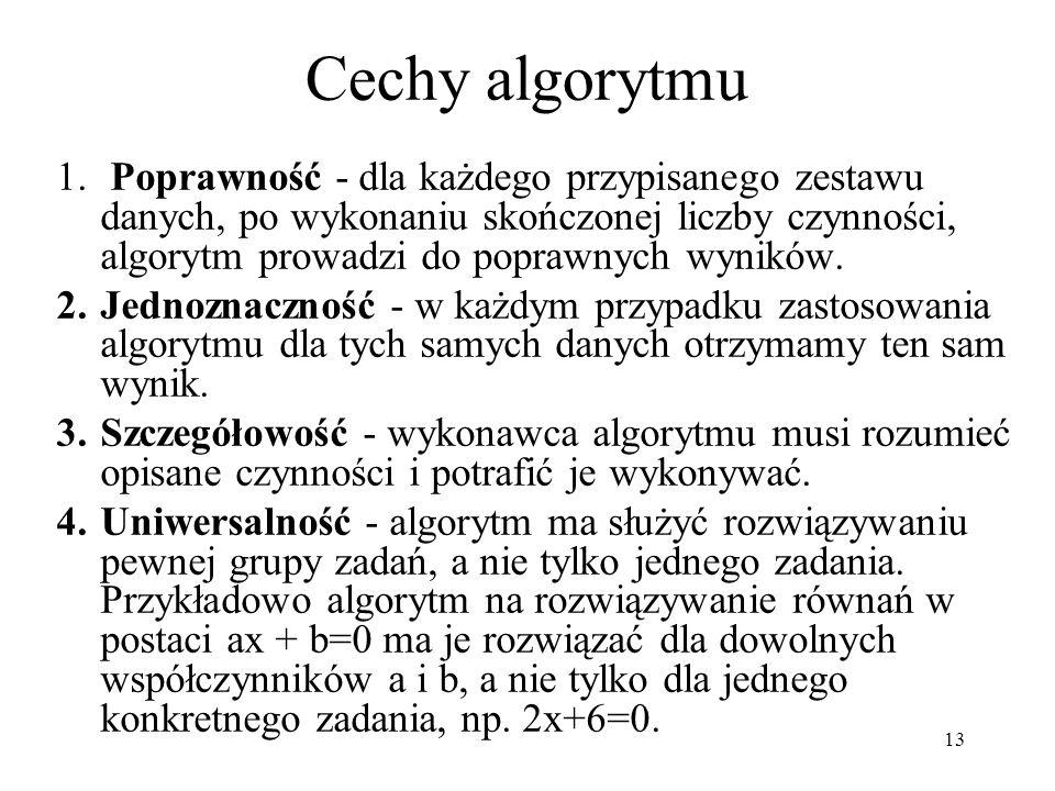 Cechy algorytmu