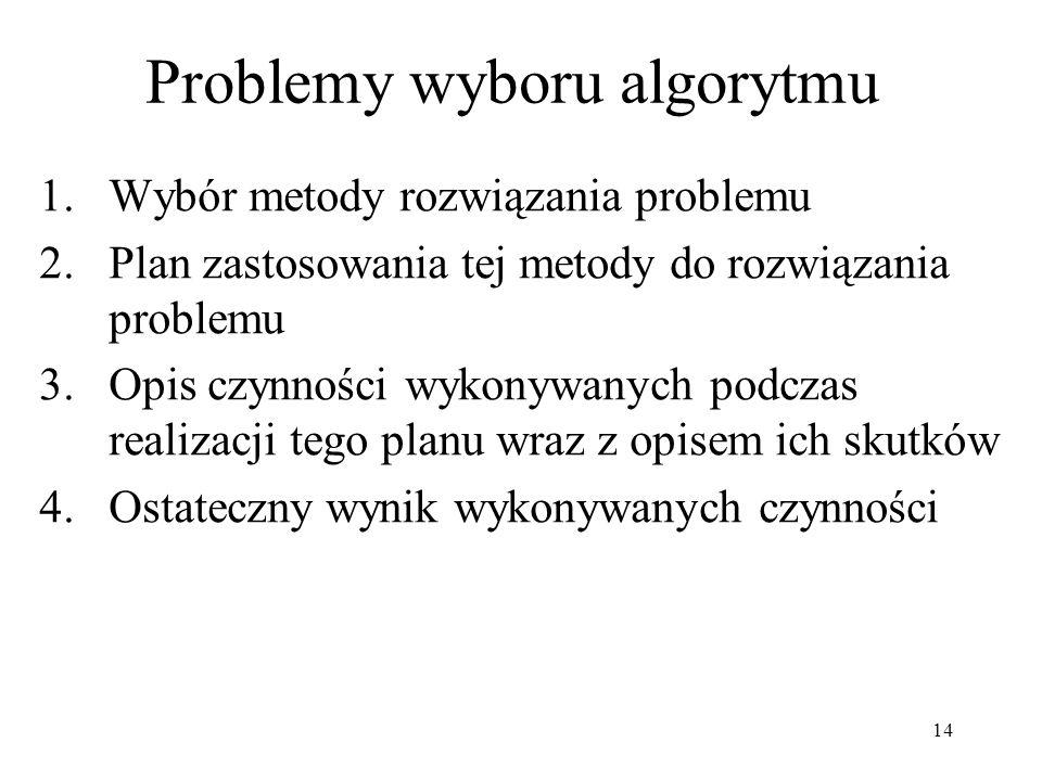 Problemy wyboru algorytmu