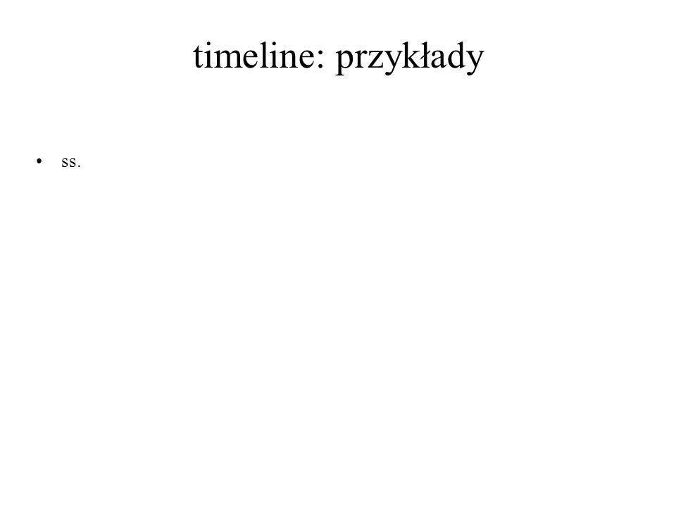 timeline: przykłady ss.