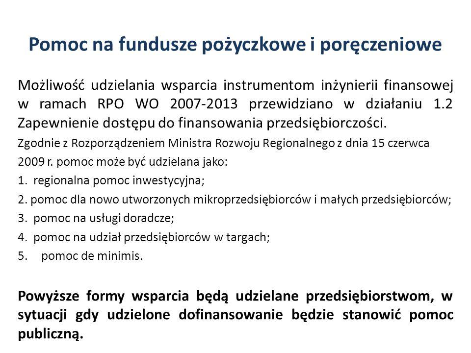 Pomoc na fundusze pożyczkowe i poręczeniowe