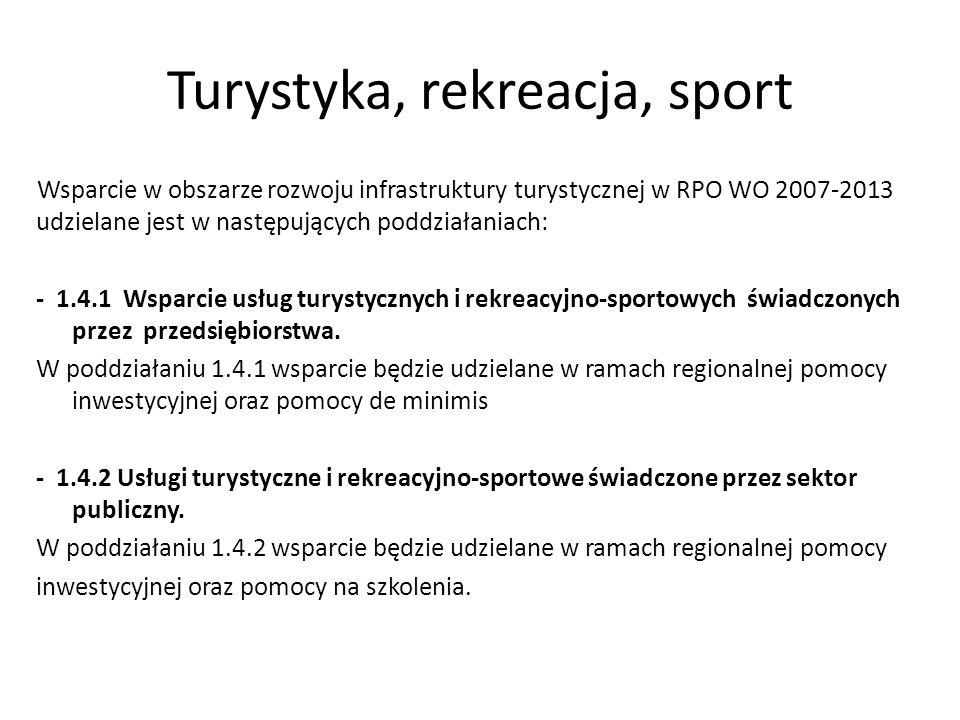 Turystyka, rekreacja, sport