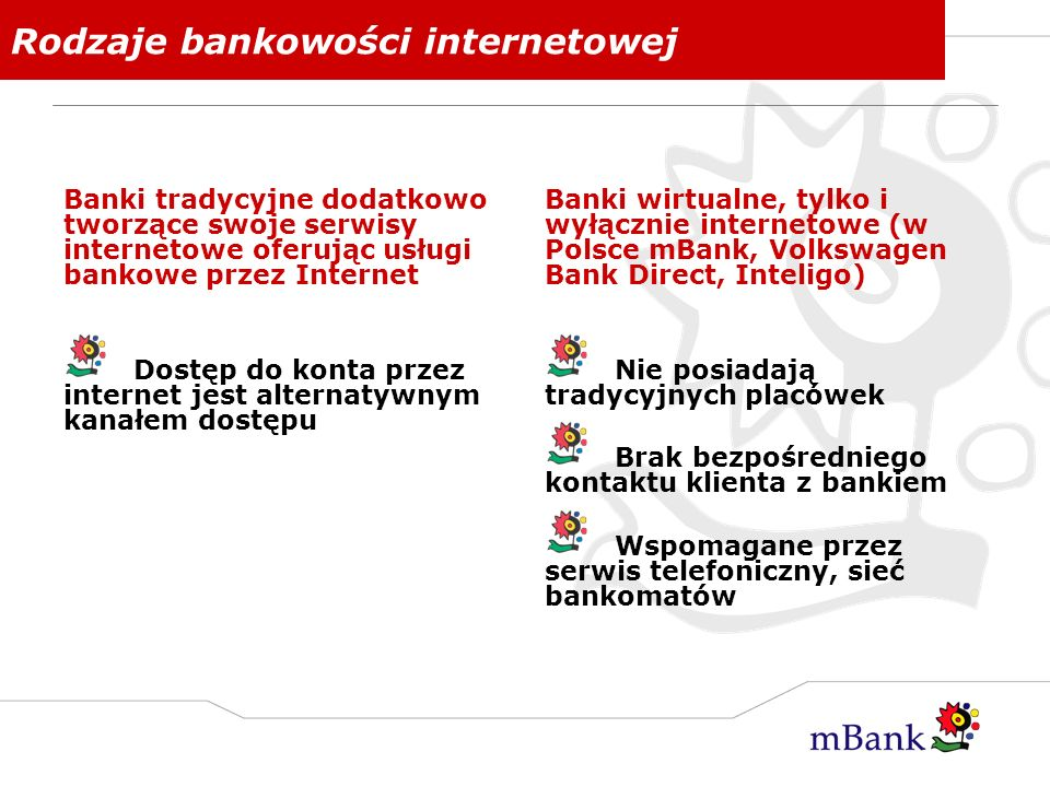 Rodzaje bankowości internetowej