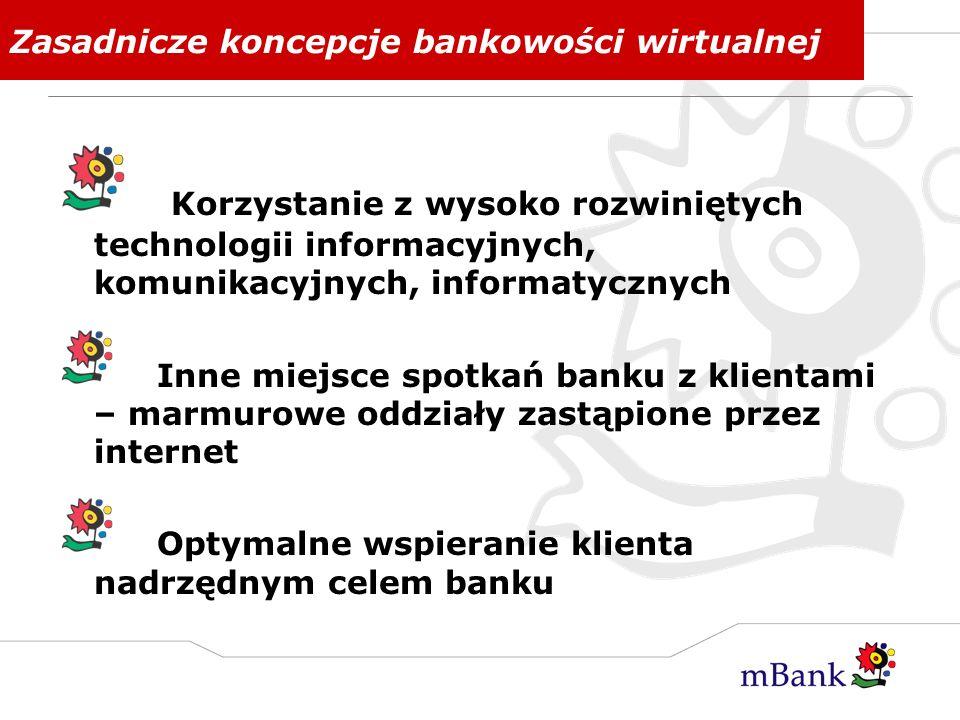 Zasadnicze koncepcje bankowości wirtualnej