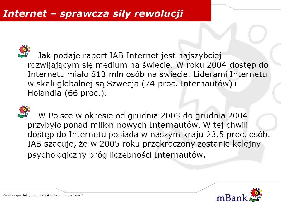 Internet – sprawcza siły rewolucji