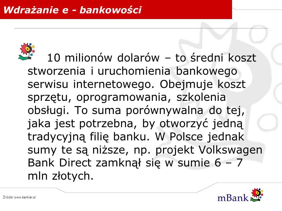 Wdrażanie e - bankowości