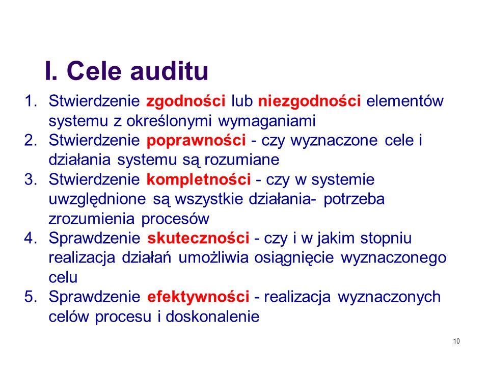 I. Cele audituStwierdzenie zgodności lub niezgodności elementów systemu z określonymi wymaganiami.
