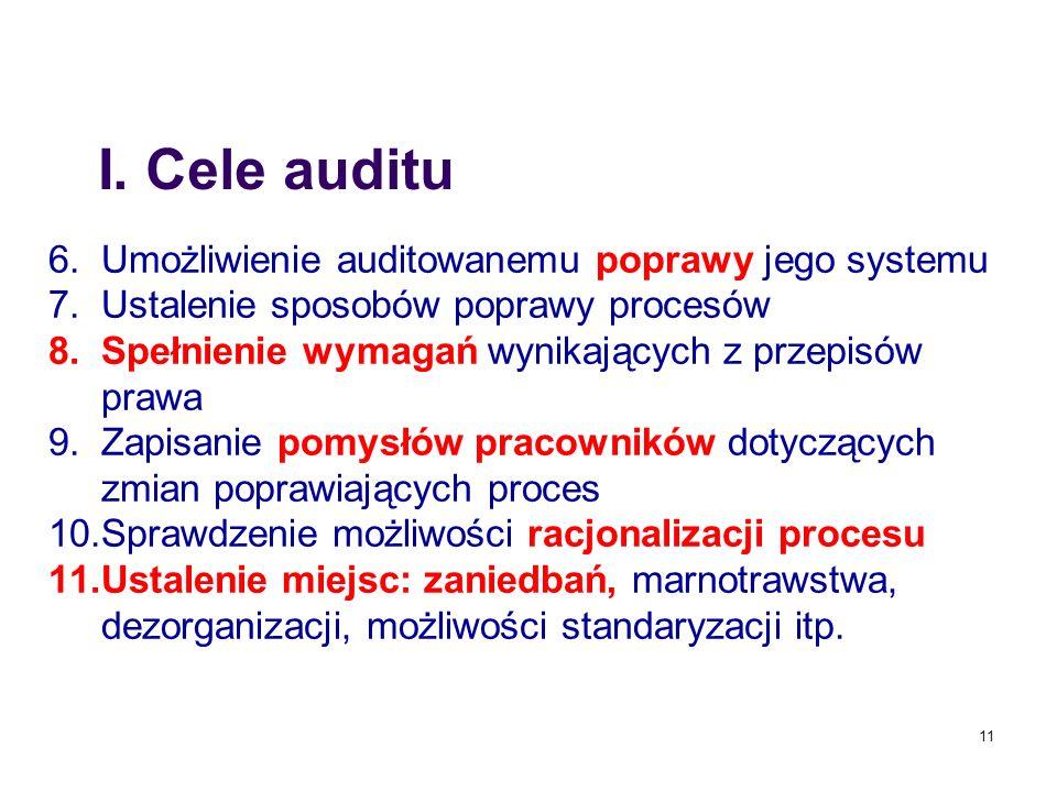 I. Cele auditu Umożliwienie auditowanemu poprawy jego systemu
