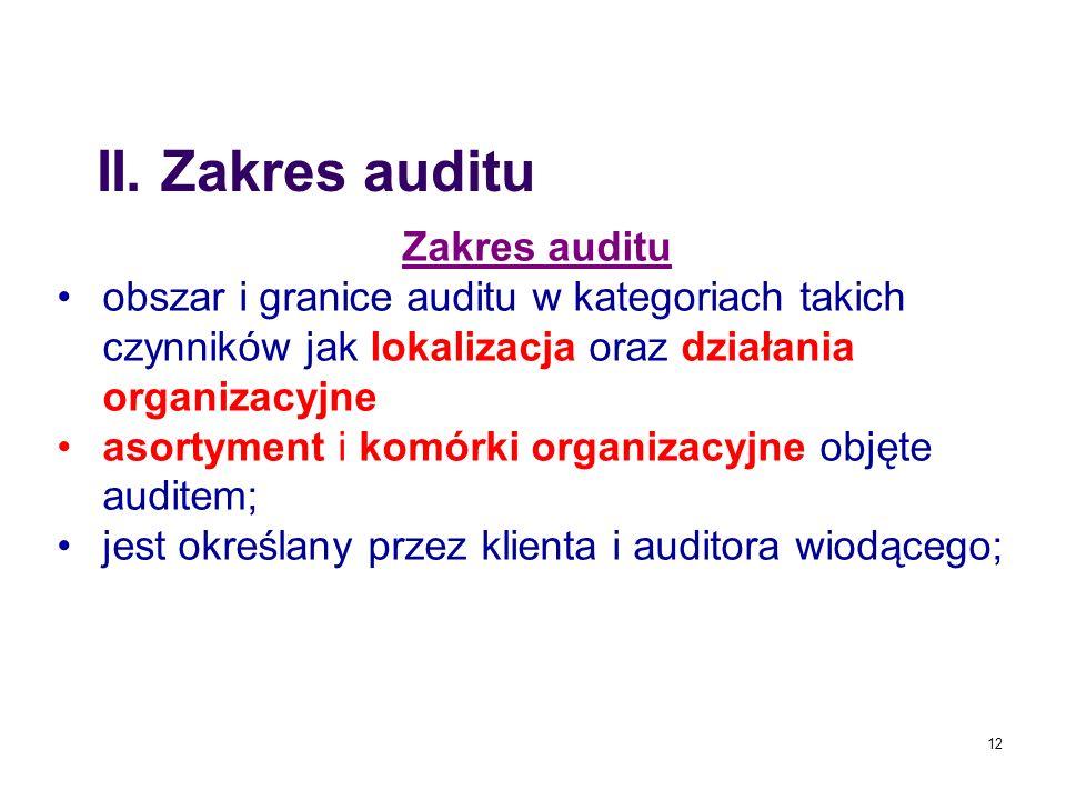 II. Zakres auditu Zakres auditu