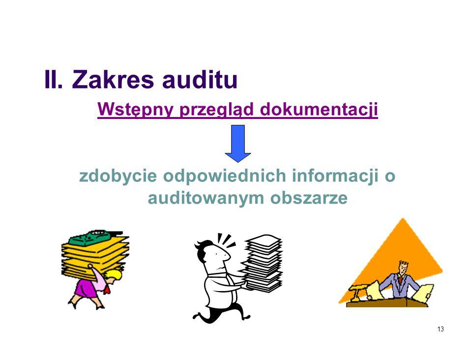 II. Zakres auditu Wstępny przegląd dokumentacji