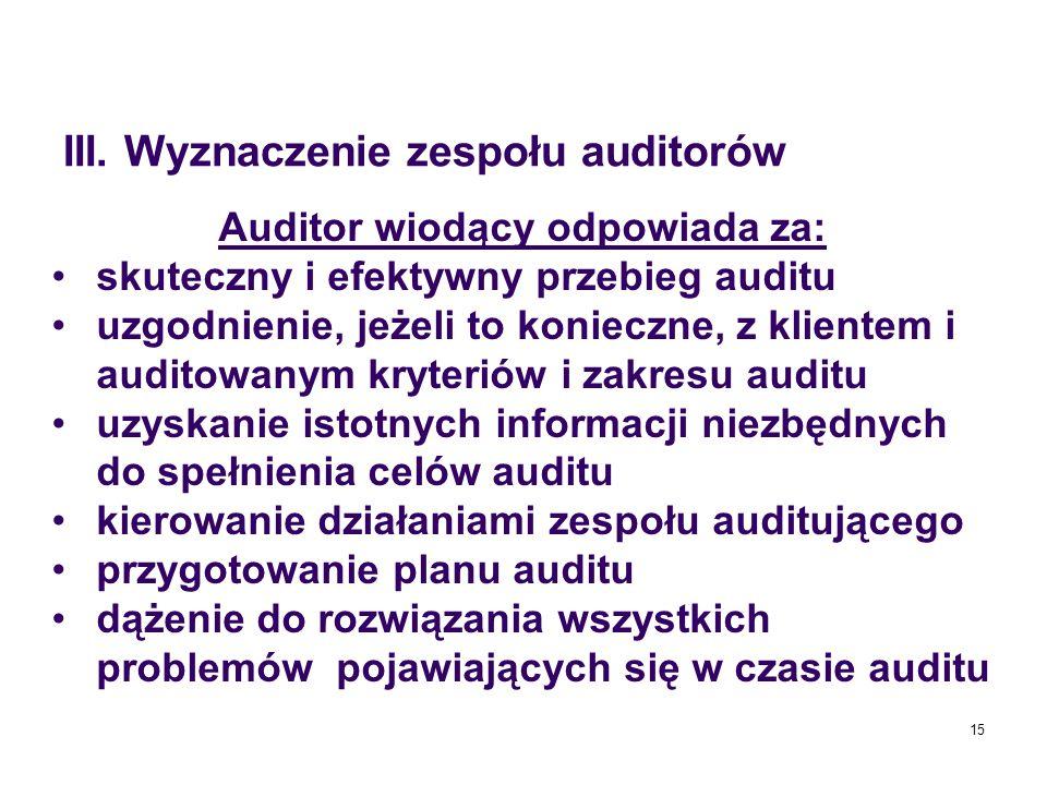 Auditor wiodący odpowiada za: