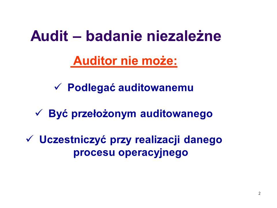 Audit – badanie niezależne