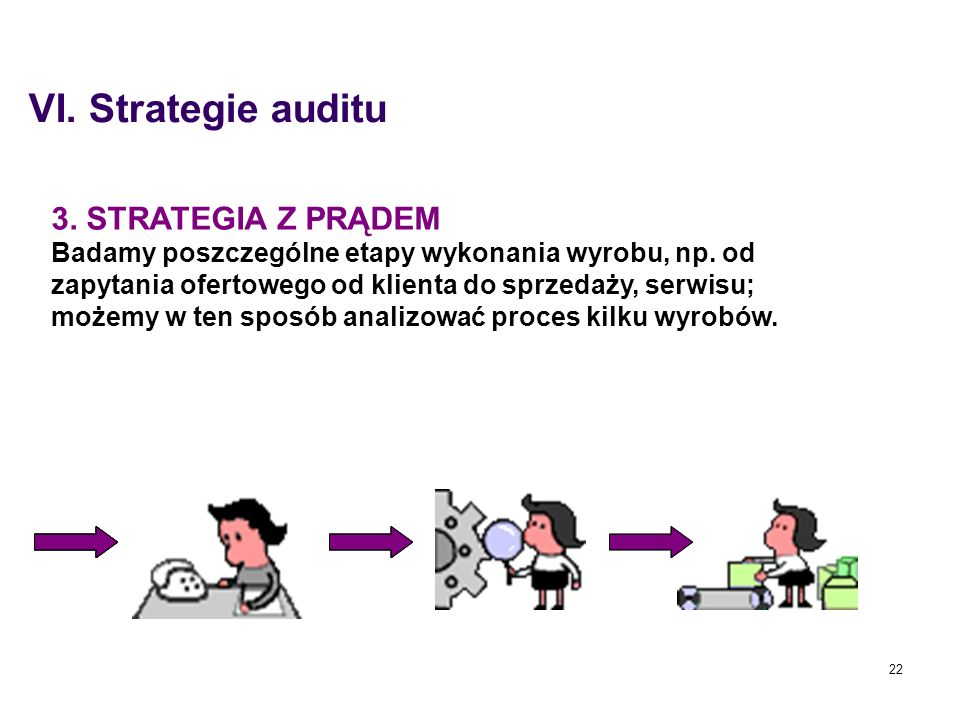 VI. Strategie auditu 3. STRATEGIA Z PRĄDEM