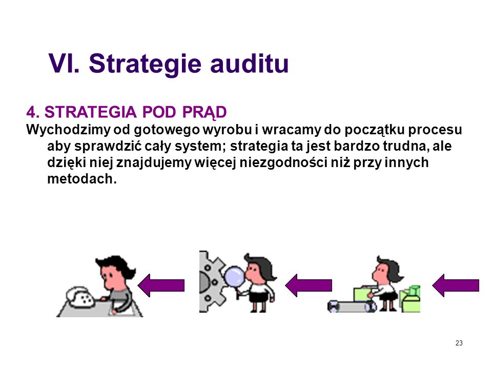VI. Strategie auditu 4. STRATEGIA POD PRĄD