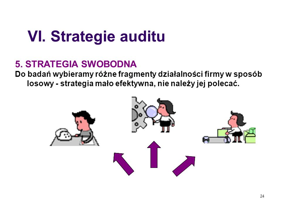 VI. Strategie auditu 5. STRATEGIA SWOBODNA