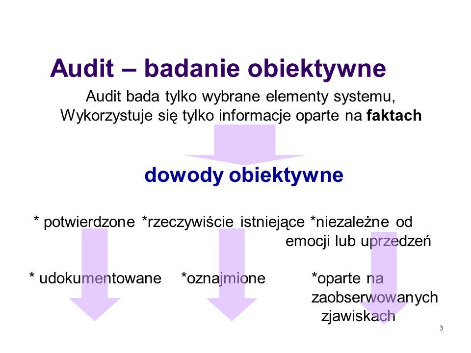 Audit – badanie obiektywne