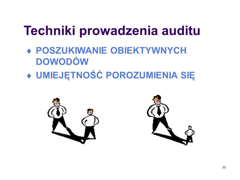Techniki prowadzenia auditu
