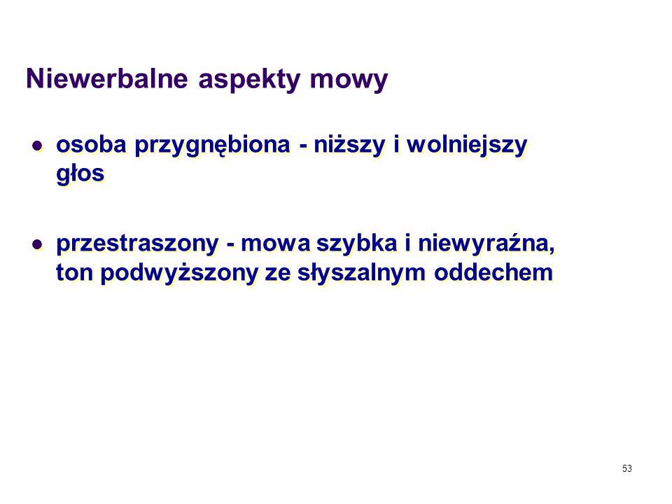 Niewerbalne aspekty mowy