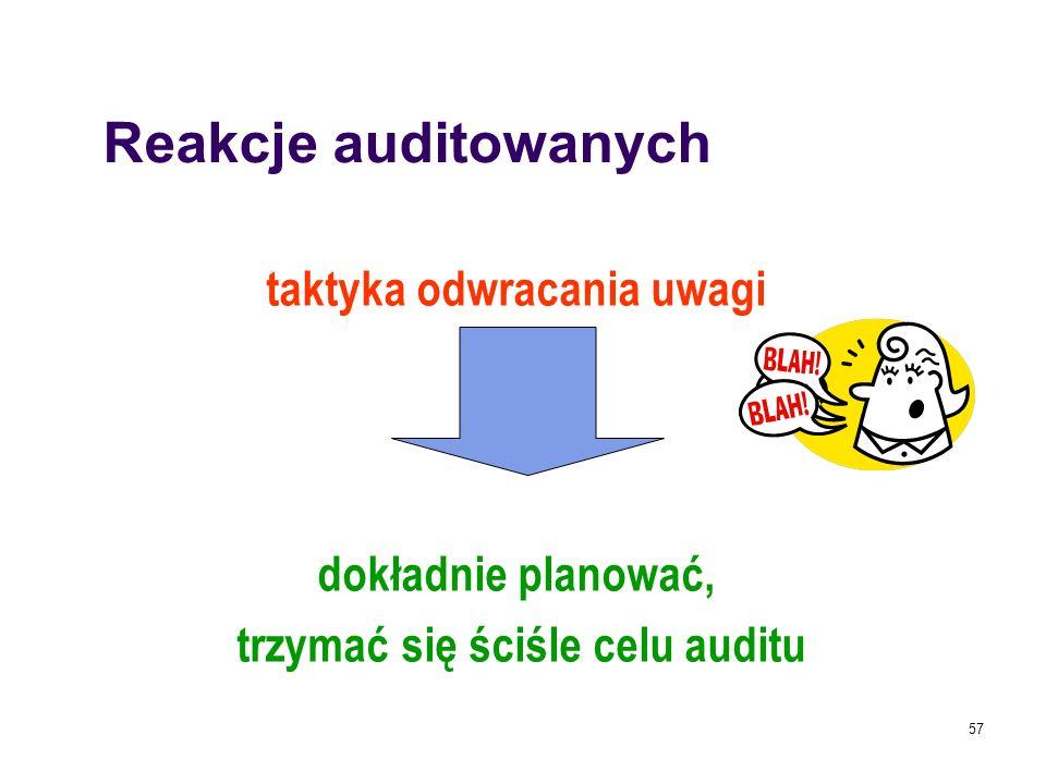 Reakcje auditowanych taktyka odwracania uwagi dokładnie planować, trzymać się ściśle celu auditu