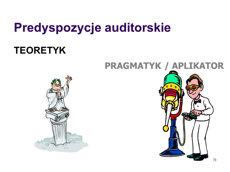 Predyspozycje auditorskie