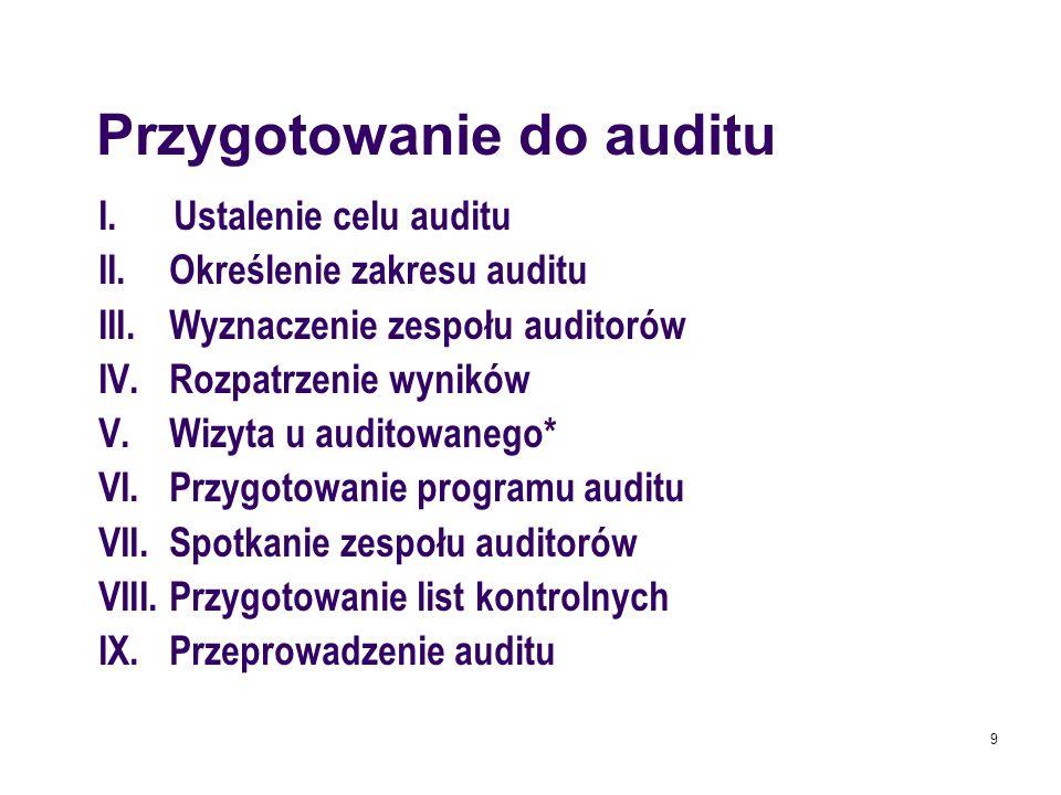 Przygotowanie do auditu