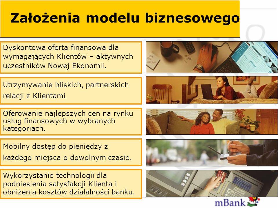 Założenia modelu biznesowego