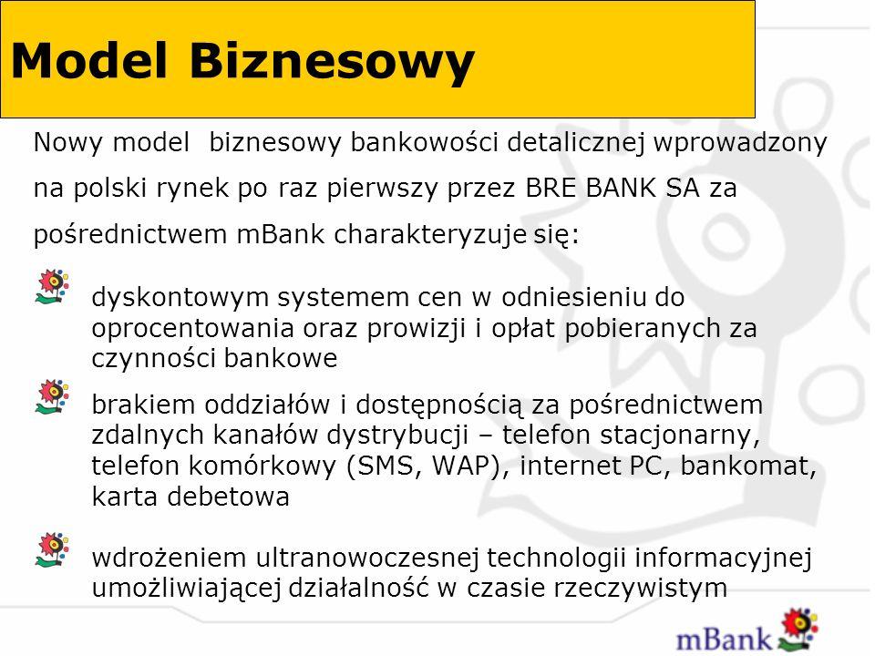 Model BiznesowyNowy model biznesowy bankowości detalicznej wprowadzony. na polski rynek po raz pierwszy przez BRE BANK SA za.