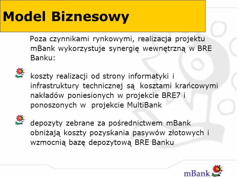 Model BiznesowyPoza czynnikami rynkowymi, realizacja projektu mBank wykorzystuje synergię wewnętrzną w BRE Banku: