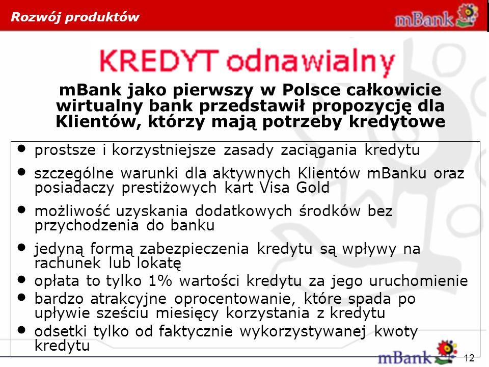 Rozwój produktów mBank jako pierwszy w Polsce całkowicie wirtualny bank przedstawił propozycję dla Klientów, którzy mają potrzeby kredytowe.