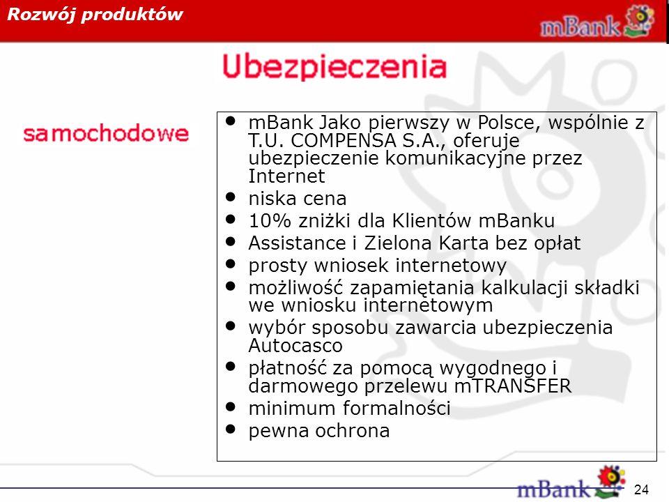 10% zniżki dla Klientów mBanku Assistance i Zielona Karta bez opłat