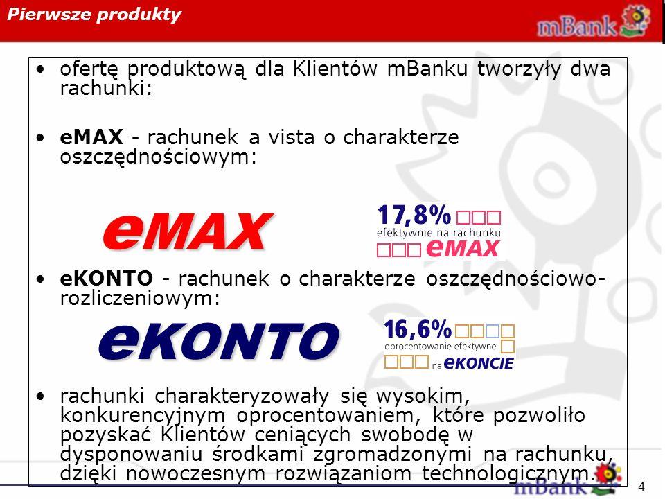 Pierwsze produkty ofertę produktową dla Klientów mBanku tworzyły dwa rachunki: eMAX - rachunek a vista o charakterze oszczędnościowym: