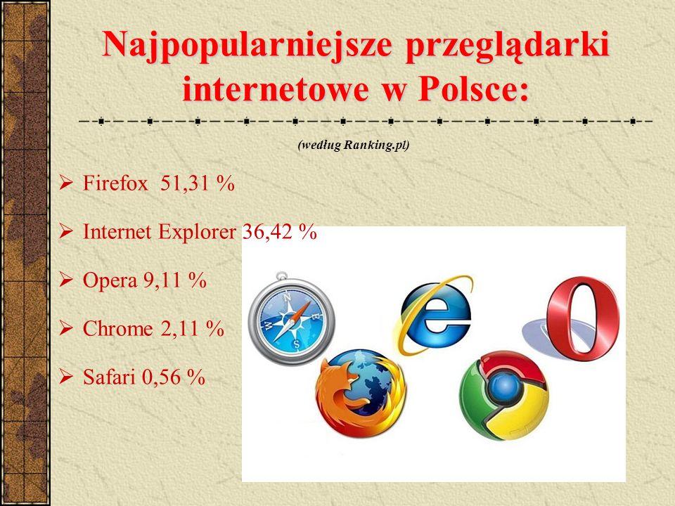 Najpopularniejsze przeglądarki internetowe w Polsce:
