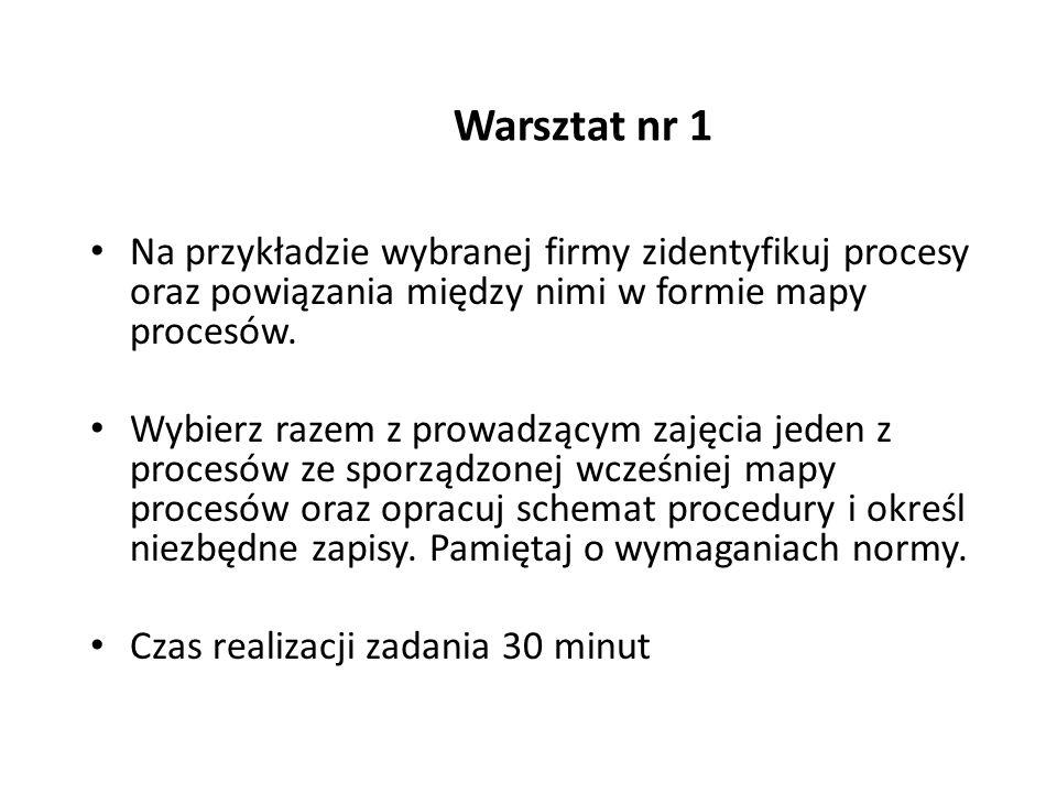 Warsztat nr 1Na przykładzie wybranej firmy zidentyfikuj procesy oraz powiązania między nimi w formie mapy procesów.