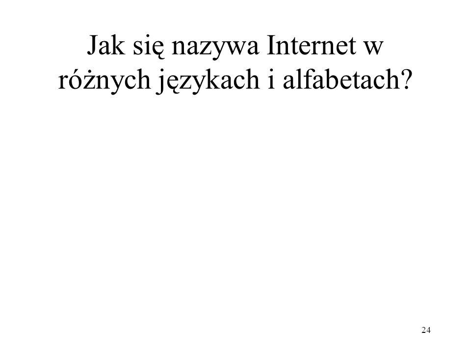 Jak się nazywa Internet w różnych językach i alfabetach