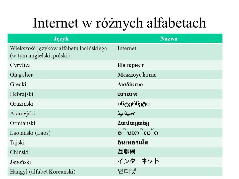 Internet w różnych alfabetach cz.1